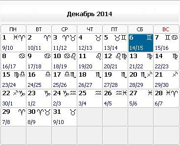 Текст по английскому на тему праздник в россии
