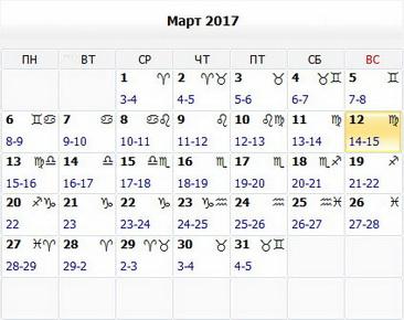 26 07 2017 какой лунный день белье вывод излишнюю