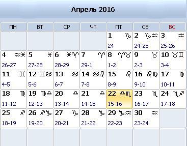 Пераспера лунный календарь стрижки