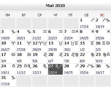 Благоприятные дни в феврале 2017 году по лунному календарю