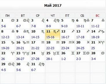 Календарь за май 2000 года