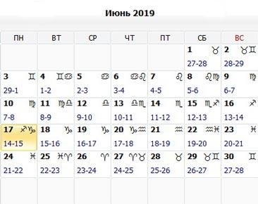 Полнолуния в июне 2019 года: лунный цикл, когда будет картинки