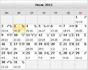 эпиляция лунный календарь 2016
