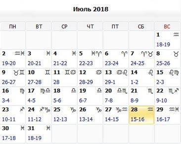 Лунный календарь знакомств ноябрь 2018