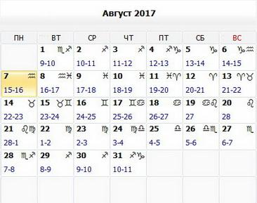Per aspera ad astra лунный календарь стрижки волос 2017