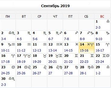 Смотреть Лунный календарь стрижки волос на апрель 2019 года благоприятные дни видео